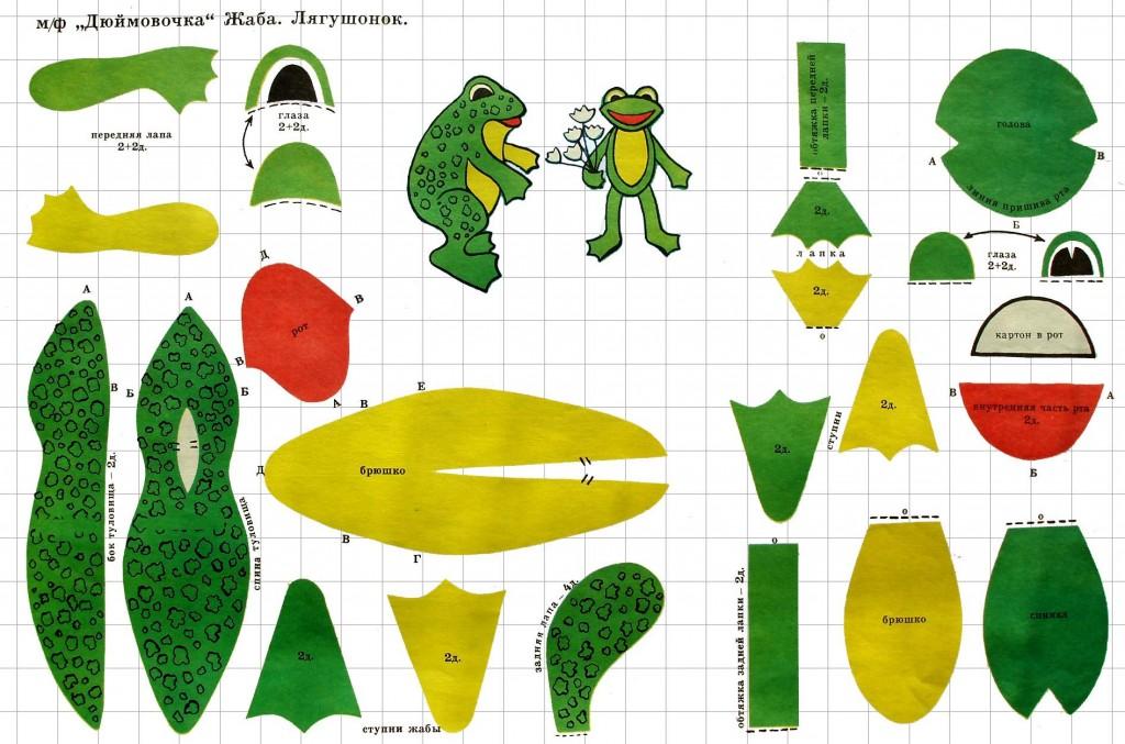 Как сделать лягушачьи лапки для костюма